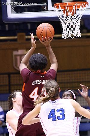 Duke dodges another bullet  - VT Players: #43 LaTorri Hines-Allen