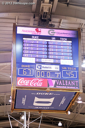 Ballgame - Duke will be seeded no worse than second in the 2012 ACC Tournament