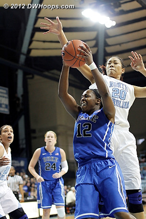 DWHoops Photo  - Duke Tags: #12 Chelsea Gray - UNC Players: #20 Chay Shegog