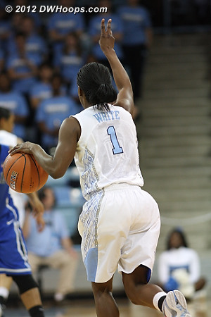 White running the Tar Heel offense  - UNC Players: #1 She'la White