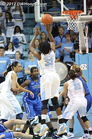 Broomfield cuts Duke's lead to two  - UNC Players: #33 Laura Broomfield