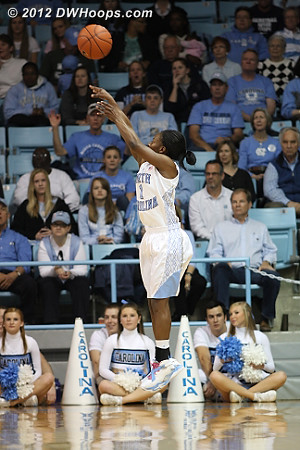 White hits from three, Heels first lead, 11-10  - UNC Players: #1 She'la White