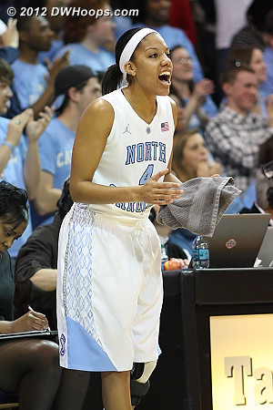 Wood celebrates on the bench  - UNC Players: #4 Candace Wood