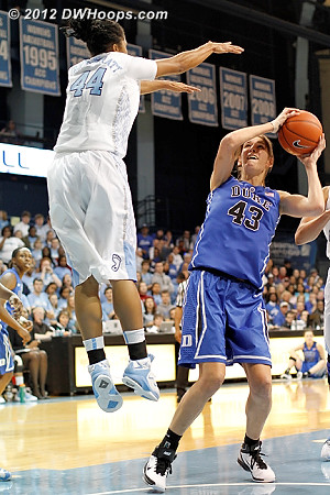 DWHoops Photo  - Duke Tags: #43 Allison Vernerey - UNC Players: #44 Tierra Ruffin-Pratt