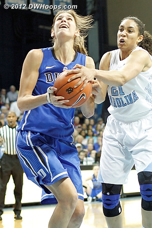One of many held balls  - Duke Tags: #43 Allison Vernerey - UNC Players: #21 Krista Gross