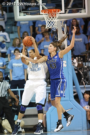 DWHoops Photo  - Duke Tags: #43 Allison Vernerey - UNC Players: #20 Chay Shegog