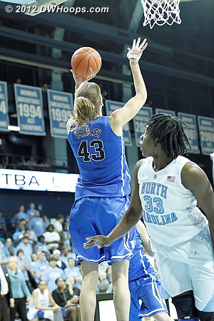 She nailed the reverse to put Duke pack on top by one  - Duke Tags: #43 Allison Vernerey - UNC Players: #33 Laura Broomfield
