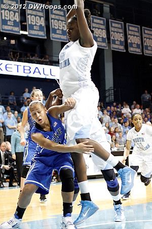 Shay whips a bounce pass down the baseline  - Duke Tags: #3 Shay Selby - UNC Players: #32 Waltiea Rolle