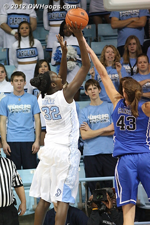 Rolle powers to the rim  - Duke Tags: #43 Allison Vernerey - UNC Players: #32 Waltiea Rolle