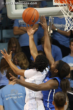 Rejection by Williams!  - Duke Tags: #1 Elizabeth Williams - UNC Players: #44 Tierra Ruffin-Pratt
