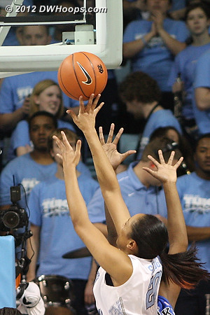 Shegog hits the finger roll  - UNC Players: #20 Chay Shegog