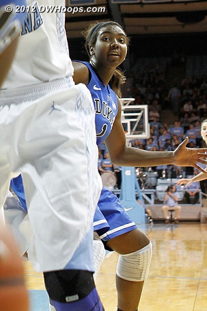 A Chelsea-eye view of Liz flashing open beyond Shegog on an inbounds play  - Duke Tags: #1 Elizabeth Williams