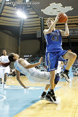 This ended up as a turnover, not a Duke foul  - Duke Tags: #43 Allison Vernerey - UNC Players: #20 Chay Shegog
