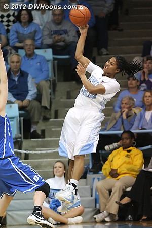 Trying for a save  - UNC Players: #44 Tierra Ruffin-Pratt