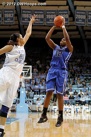 31-22 Duke  - Duke Tags: #12 Chelsea Gray - UNC Players: #21 Krista Gross