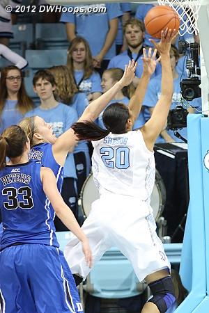 Duke foul  - Duke Tags: #24 Kathleen Scheer - UNC Players: #20 Chay Shegog