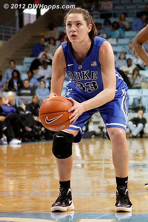 Making both, Duke up 33-24  - Duke Tags: #33 Haley Peters
