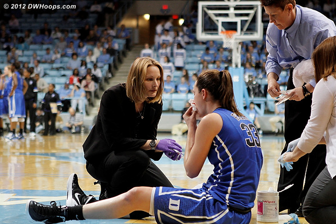 Treatment from the medical staff as Peters is bleeding profusely  - Duke Tags: #33 Haley Peters