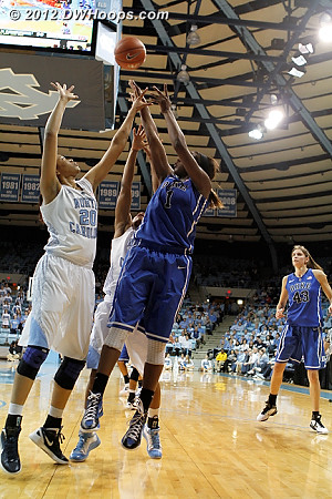 Williams hits over Shegog, 41-30 Duke  - Duke Tags: #1 Elizabeth Williams - UNC Players: #20 Chay Shegog