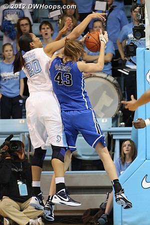 Alli works hard for a defensive board  - Duke Tags: #43 Allison Vernerey - UNC Players: #20 Chay Shegog