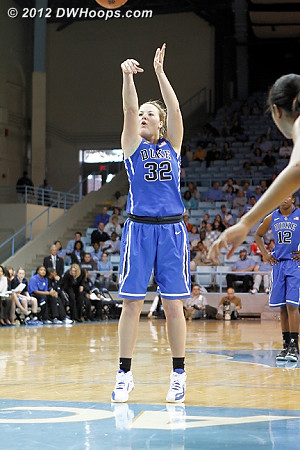 Liston's free throw made it 44-30 at half  - Duke Tags: #32 Tricia Liston