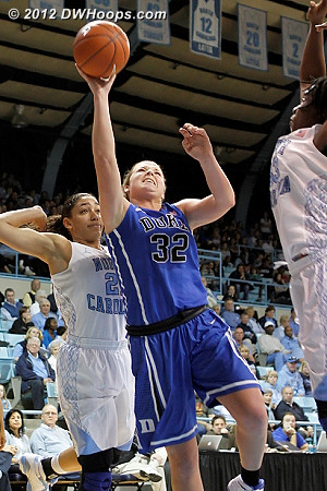 Liston puts Duke up 50-37  - Duke Tags: #32 Tricia Liston - UNC Players: #21 Krista Gross, #33 Laura Broomfield