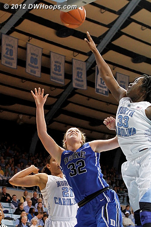 Liston's shot had just enough on it to exceed Broomfield's reach  - Duke Tags: #32 Tricia Liston - UNC Players: #33 Laura Broomfield