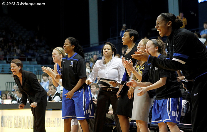 Duke bench reacts to what would be a five point Duke trip