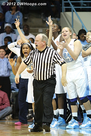 Carolina bench cheers Rountree on