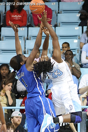 Foul on Williams  - Duke Tags: #1 Elizabeth Williams - UNC Players: #33 Laura Broomfield
