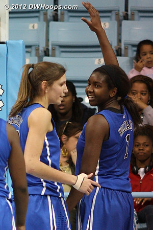 No pouting from EW after the foul call  - Duke Tags: #1 Elizabeth Williams