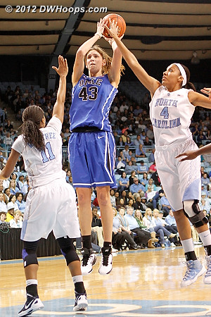 Vernerey again showed great confidence in her shot.  Williams stuck back her miss for Duke's biggest lead, 17.  - Duke Tags: #43 Allison Vernerey - UNC Players: #4 Candace Wood, #11 Brittany Rountree