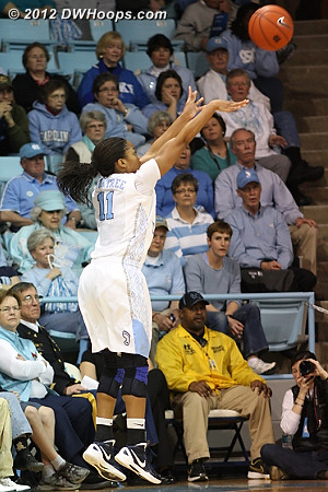 Another trey for Rountree, who was named to DWHoops 2012 All-Rookie team  - UNC Players: #11 Brittany Rountree