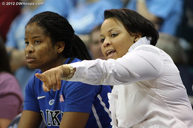 DWHoops Photo  - Duke Tags: #14 Ka'lia Johnson, Candace Jackson
