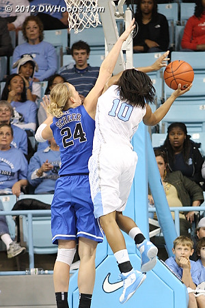 Foul on Scheer  - Duke Tags: #24 Kathleen Scheer - UNC Players: #10 Danielle Butts
