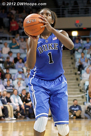 Williams made one of two, 58-45 Duke  - Duke Tags: #1 Elizabeth Williams