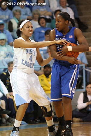 Consecutive steals by Gray including seizing this held ball  - Duke Tags: #12 Chelsea Gray - UNC Players: #4 Candace Wood
