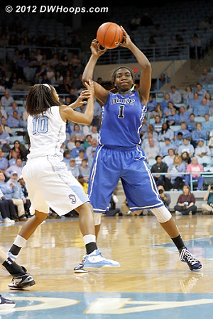 Williams in the high post looking for a cutter  - Duke Tags: #1 Elizabeth Williams - UNC Players: #10 Danielle Butts