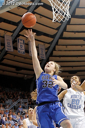 Williams found Tricia Liston, who hit for a 60-45 Duke lead, 11:19 to play