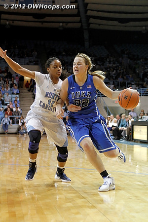 DWHoops Photo  - Duke Tags: #32 Tricia Liston - UNC Players: #11 Brittany Rountree