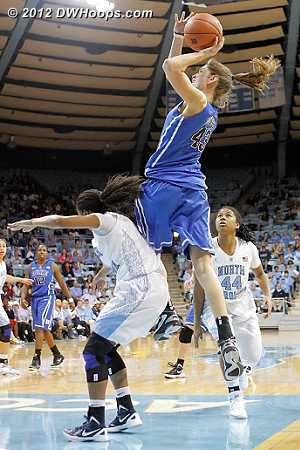 Foul on Rountree  - Duke Tags: #43 Allison Vernerey - UNC Players: #11 Brittany Rountree