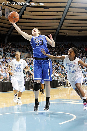 Offensive rebound  - Duke Tags: #33 Haley Peters - UNC Players: #1 She'la White