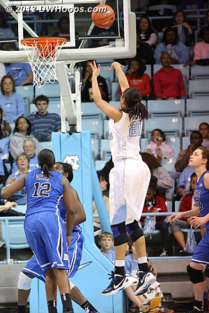 Shegog gets a great look but misses  - UNC Players: #20 Chay Shegog