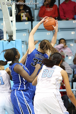 Peters was fouled on the rebound  - Duke Tags: #33 Haley Peters