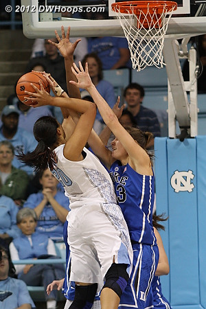 Vernerey's second foul  - UNC Players: #20 Chay Shegog