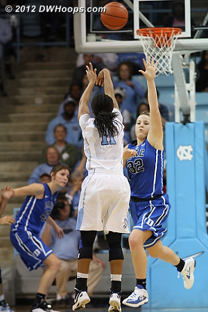 A straight-on miss from distance  - Duke Tags: #32 Tricia Liston - UNC Players: #11 Brittany Rountree