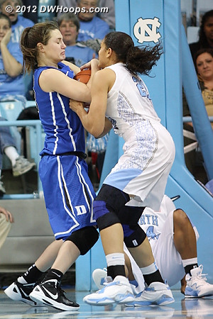 DWHoops Photo  - Duke Tags: #33 Haley Peters - UNC Players: #20 Chay Shegog