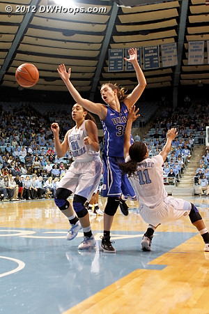 Rountree takes the charge  - Duke Tags: #33 Haley Peters - UNC Players: #11 Brittany Rountree, #21 Krista Gross