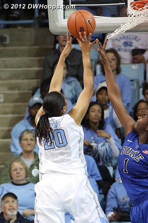 Shegog cuts it to six with 5:38 left  - Duke Tags: #1 Elizabeth Williams - UNC Players: #20 Chay Shegog