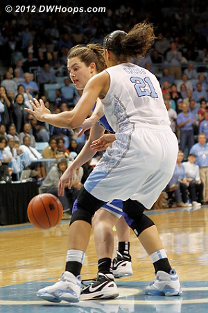 DWHoops Photo  - Duke Tags: #33 Haley Peters - UNC Players: #21 Krista Gross